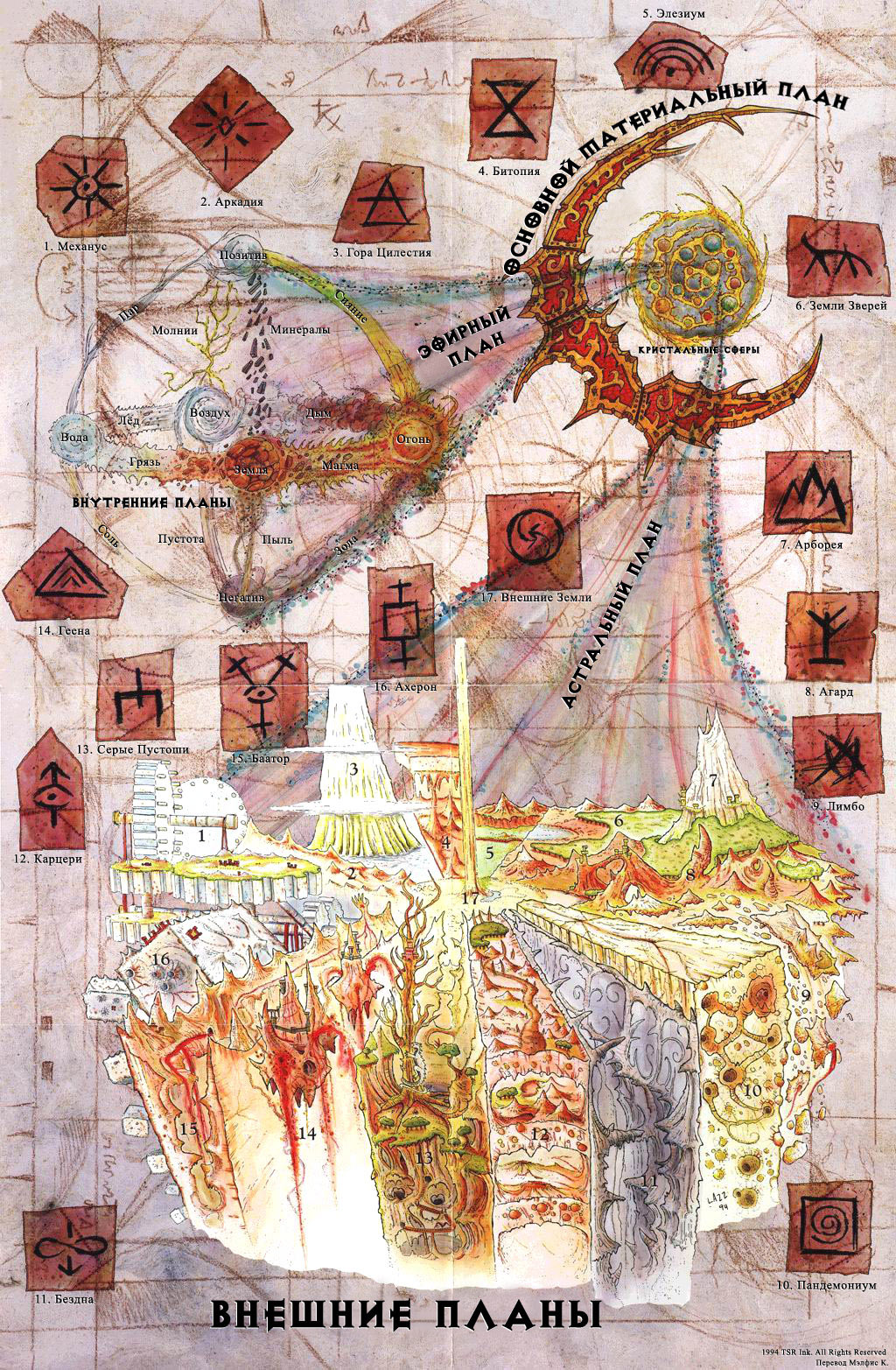 карта Planescape