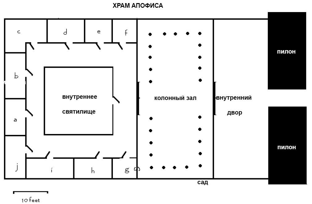храм апофиса